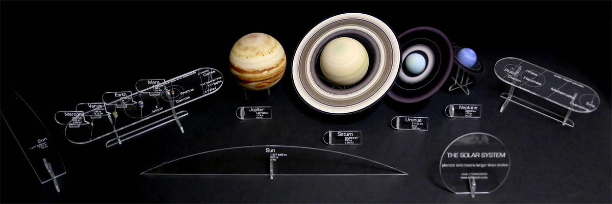 Guide To An Ultradetailed Scale Solar System Celestial Rocks - Solar system map 3d